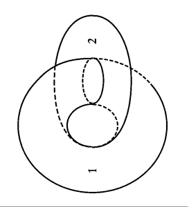 identificazione xix 2